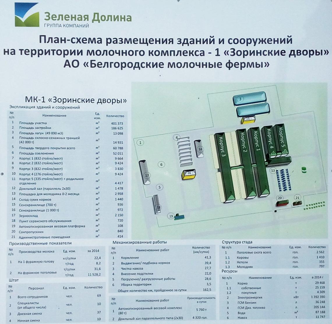 Место установки АМК 51.059433, 36.316662